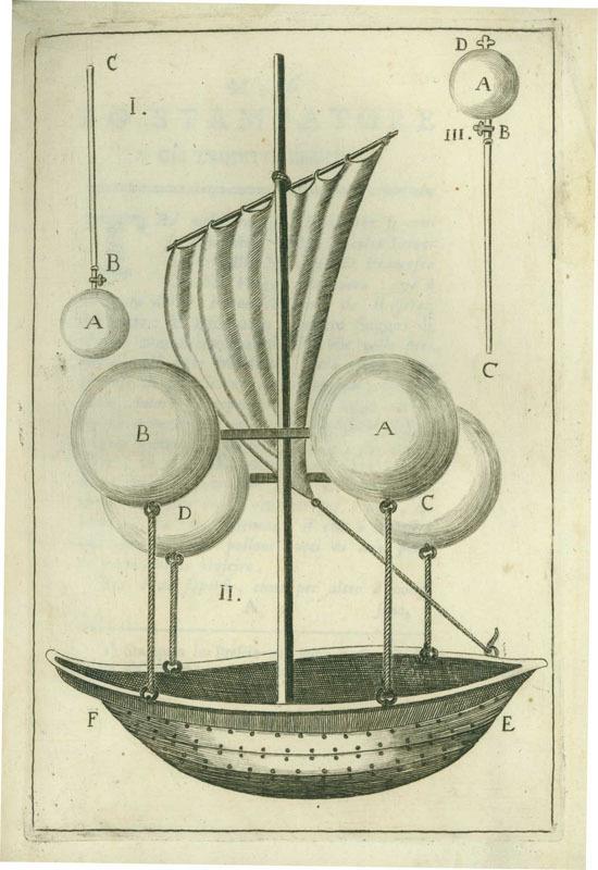La nave volante : dissertazione del p. Francesco Lana da Brescia